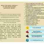 Relacja z warsztatów dla nauczycieli w Rzymie DWUJĘZYCZNOŚĆ ŁĄCZY I DAJE MOC!