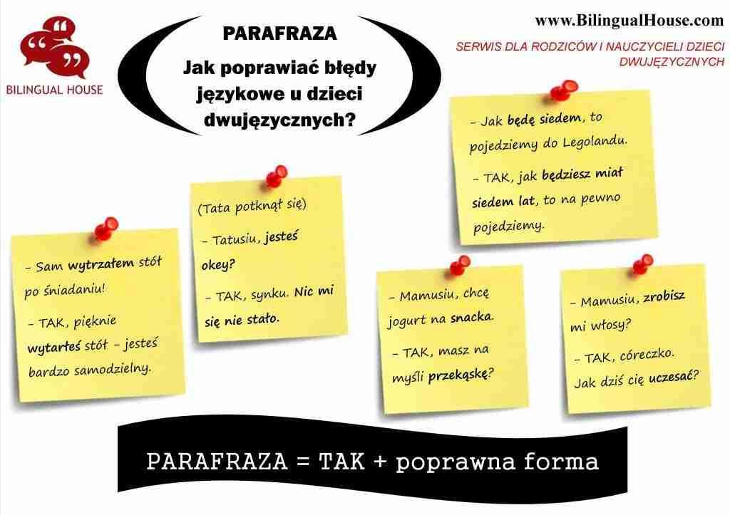 parafraza