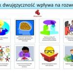Jak dwujęzyczność wpływa na rozwój?