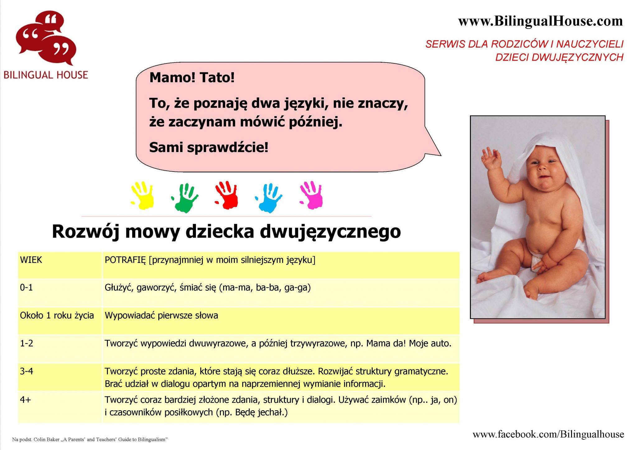 rozwój mowy dziecka dwujęzycznego